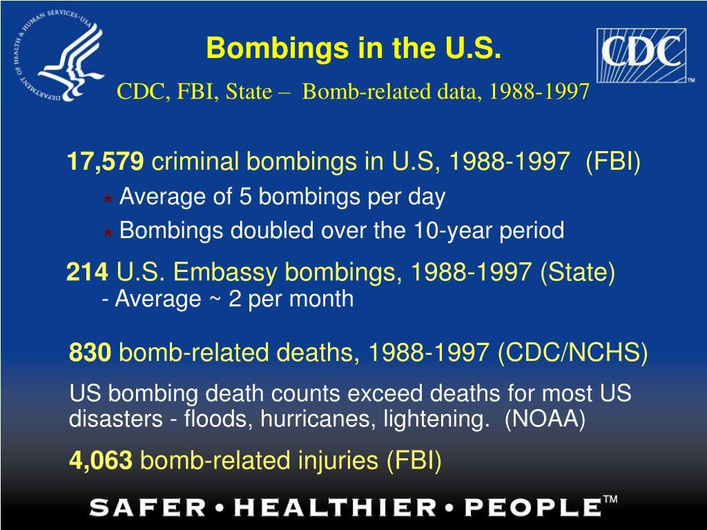 Bombings in the U.S.