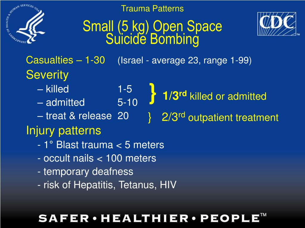 Trauma Patterns