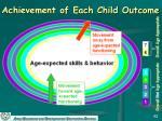 achievement of each child outcome
