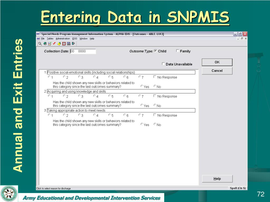 Entering Data in SNPMIS