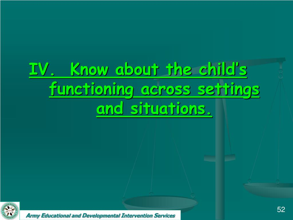IV.  Know about the child's functioning across settings and situations.