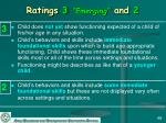 ratings 3 emerging and 2