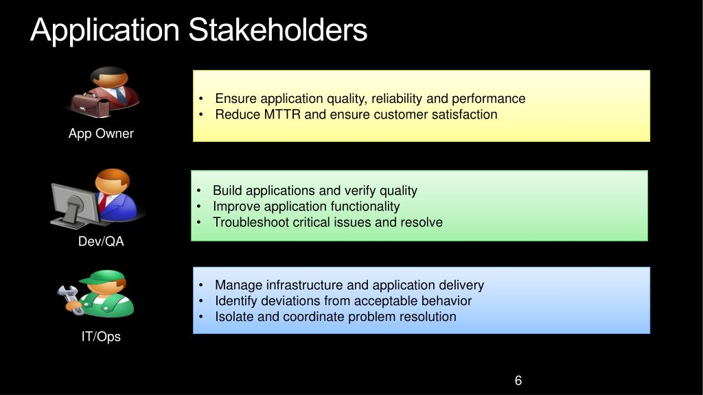 Application Stakeholders