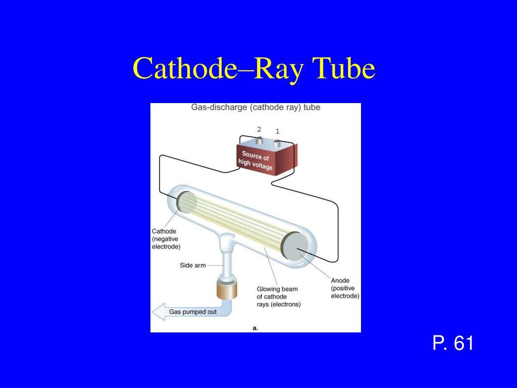 Cathode–Ray Tube