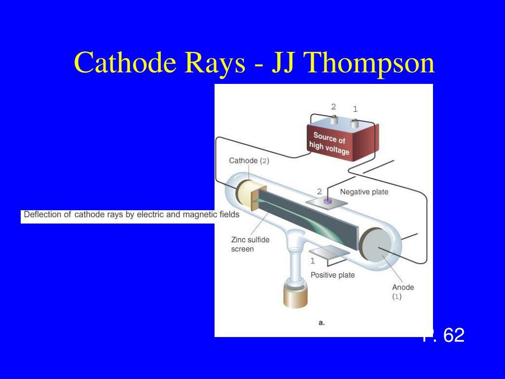 Cathode Rays - JJ Thompson