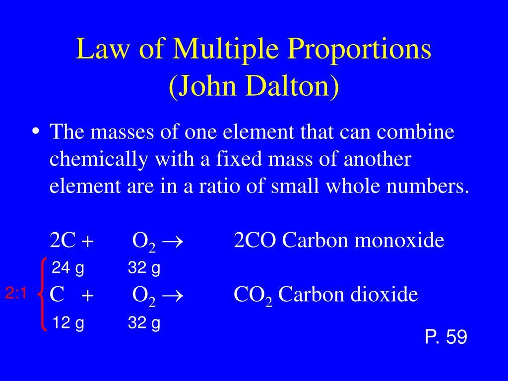 Law of Multiple Proportions (John Dalton)