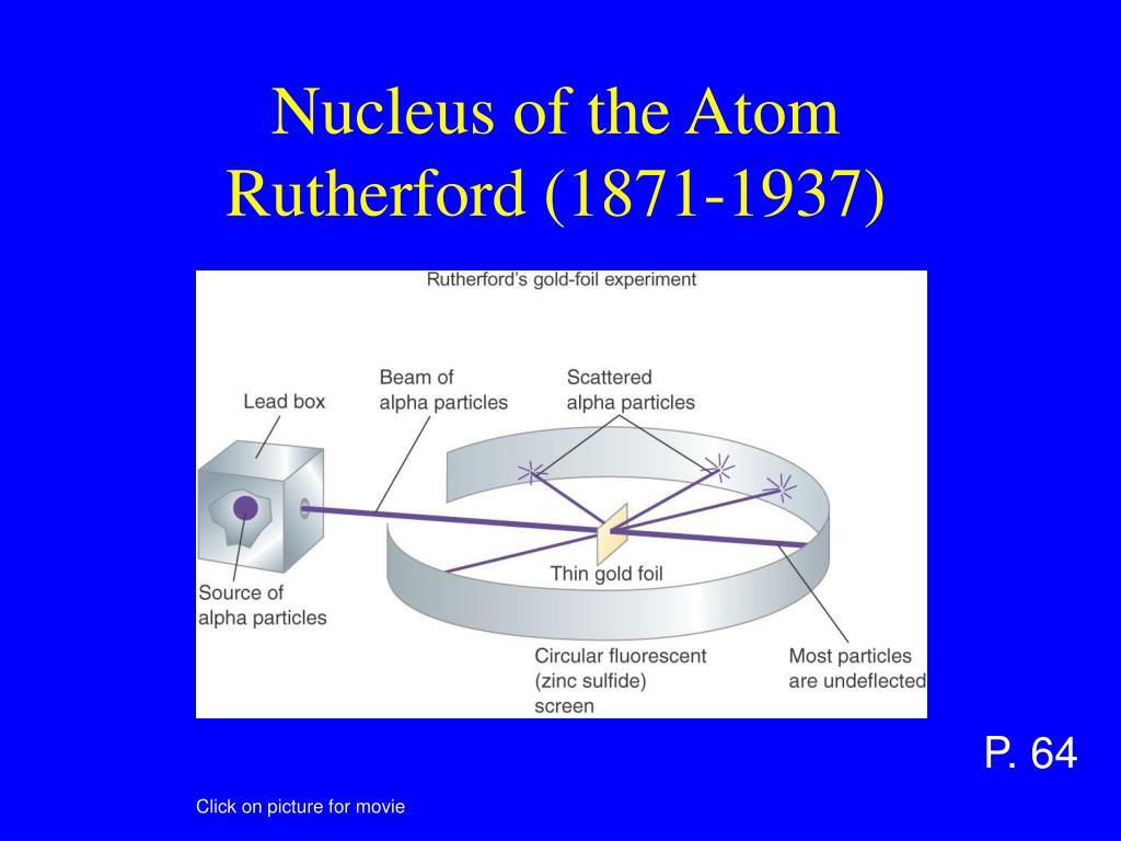 Nucleus of the Atom
