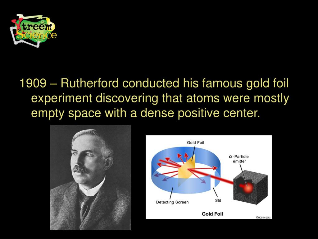 1909 – Rutherford conducted his famous gold foil experiment discovering that atoms were mostly empty space with a dense positive center.