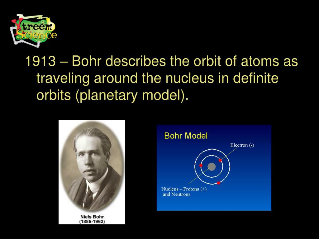 1913 – Bohr describes the orbit of atoms as traveling around the nucleus in definite orbits (planetary model).