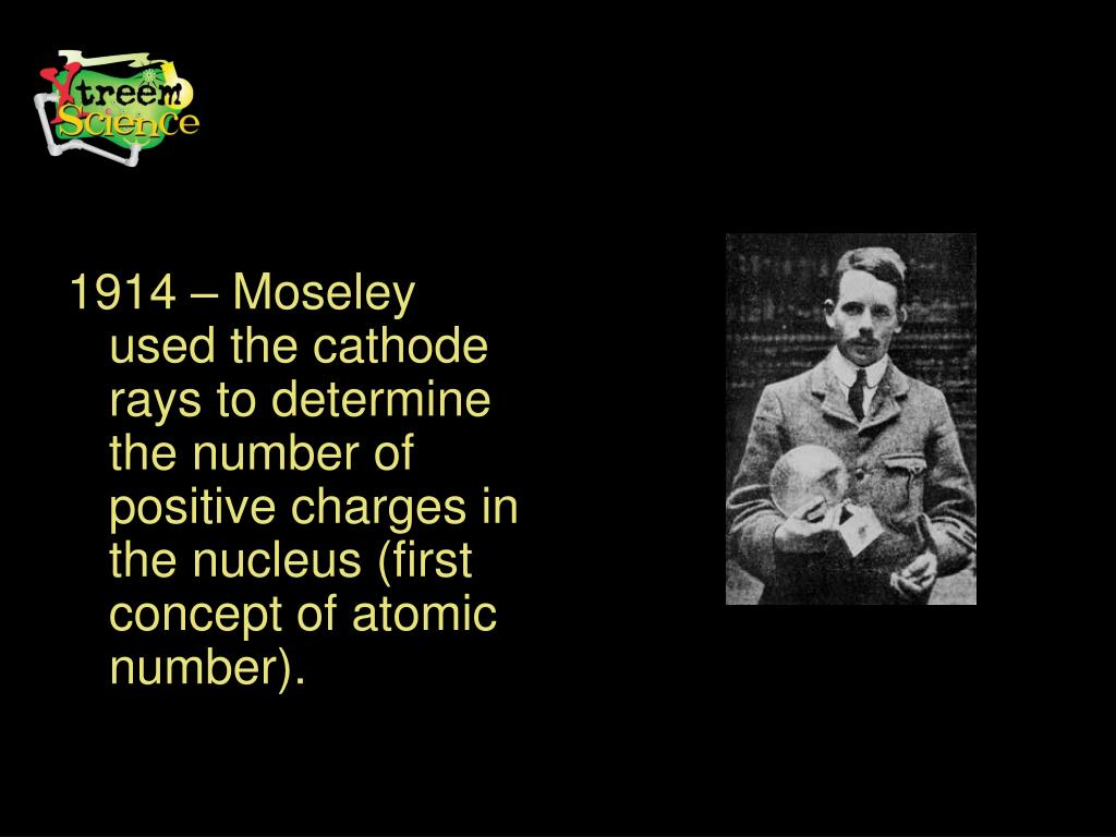 1914 – Moseley used the cathode rays to determine the number of positive charges in the nucleus (first concept of atomic number).