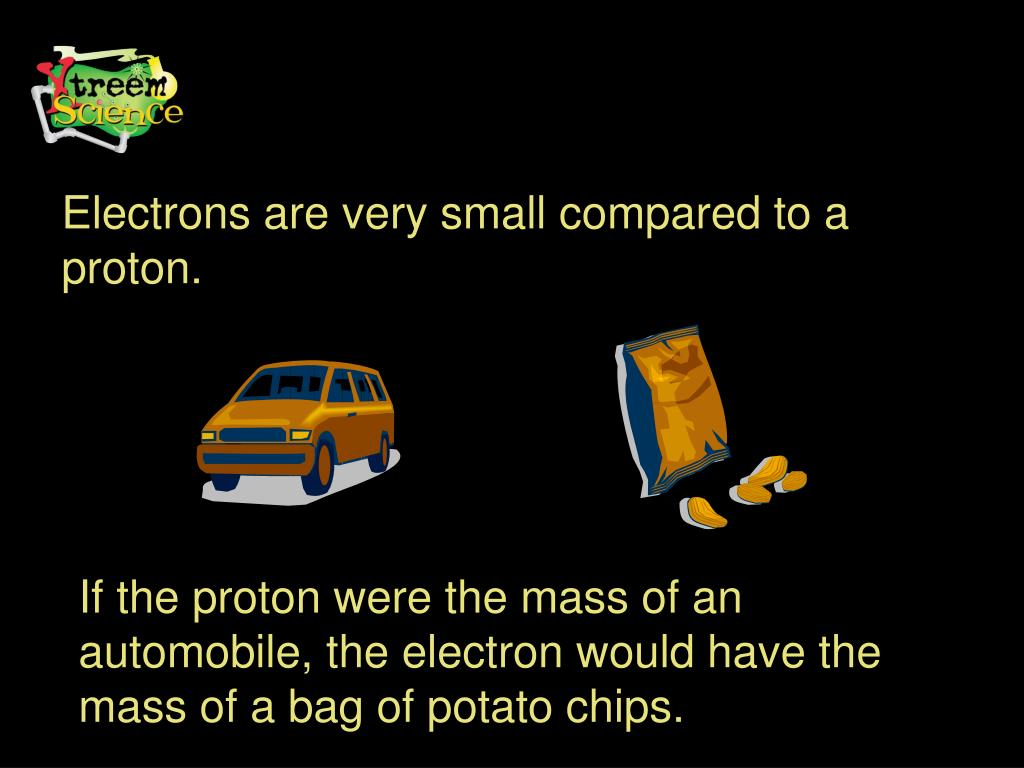 Electrons are very small compared to a proton.