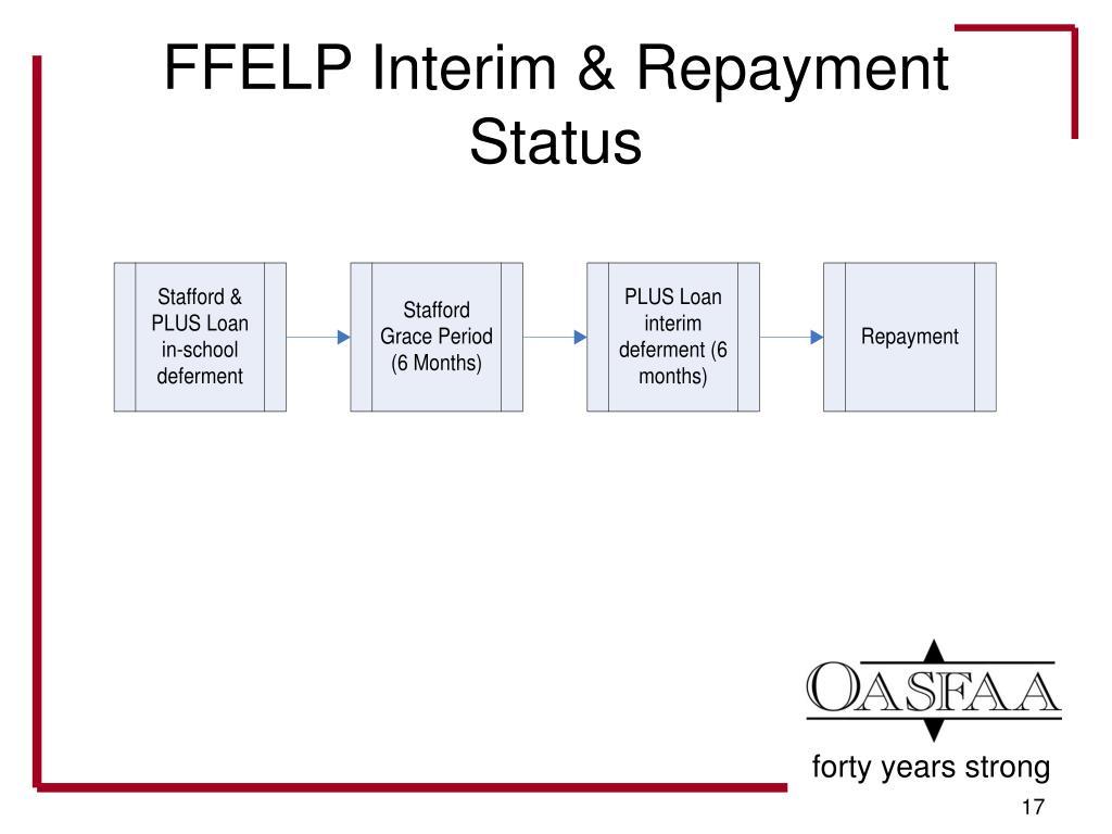 FFELP Interim & Repayment Status