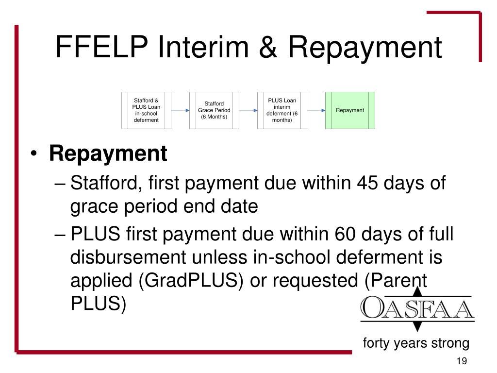 FFELP Interim & Repayment