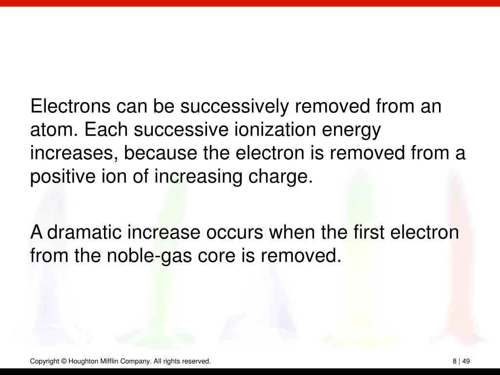 Electrons can be successively removed from an atom. Each successive ionization energy increases, because the electron is removed from a positive ion of increasing charge.