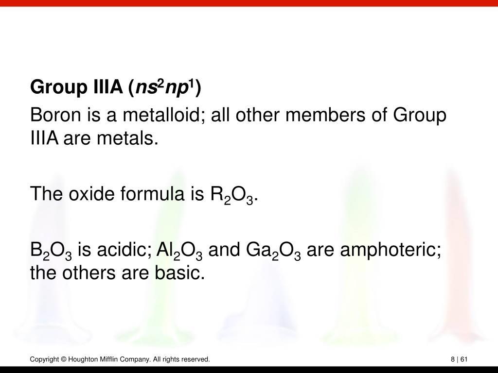 Group IIIA (