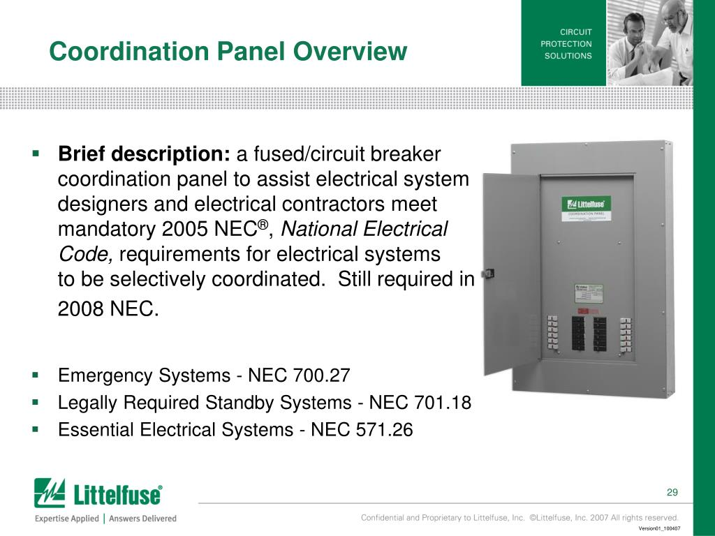 Coordination Panel Overview