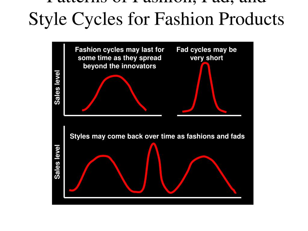 Fashion cycles may last for