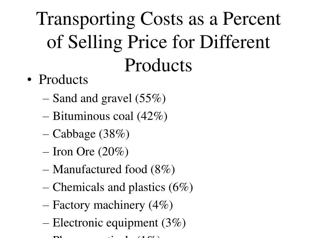 Transporting Costs as a Percent of Selling Price for Different Products