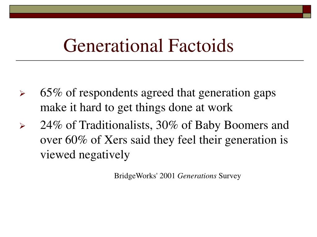 Managing generational defferences