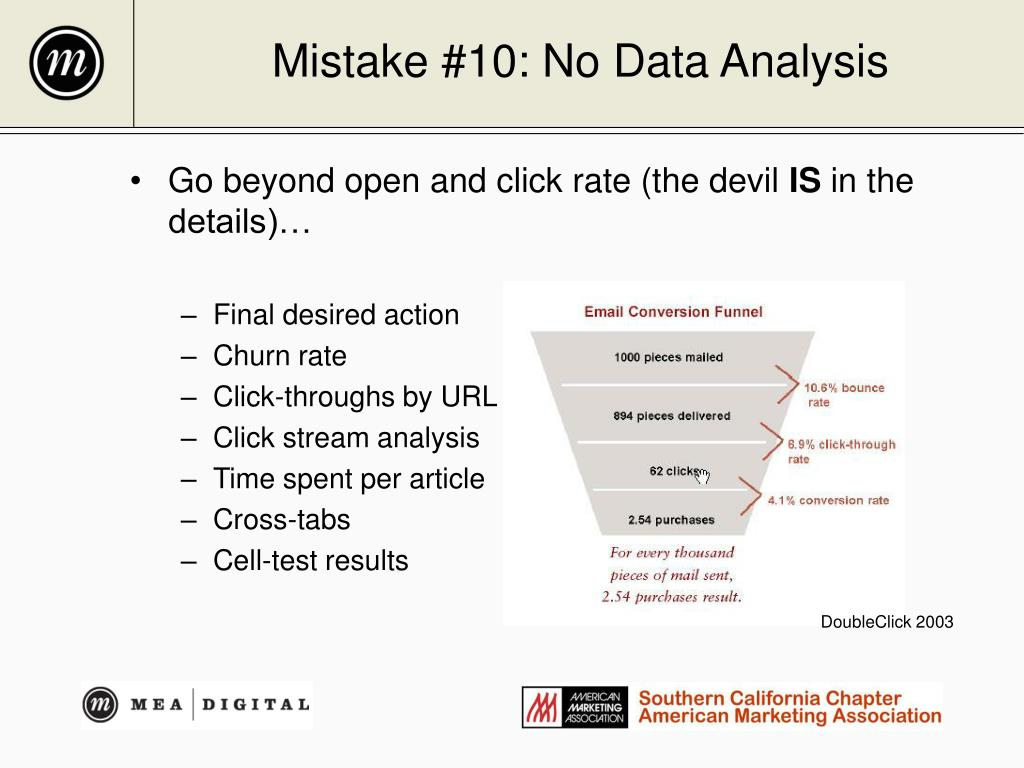 Mistake #10: No Data Analysis