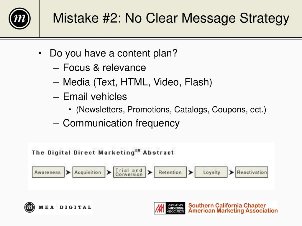 Mistake #2: No Clear Message Strategy