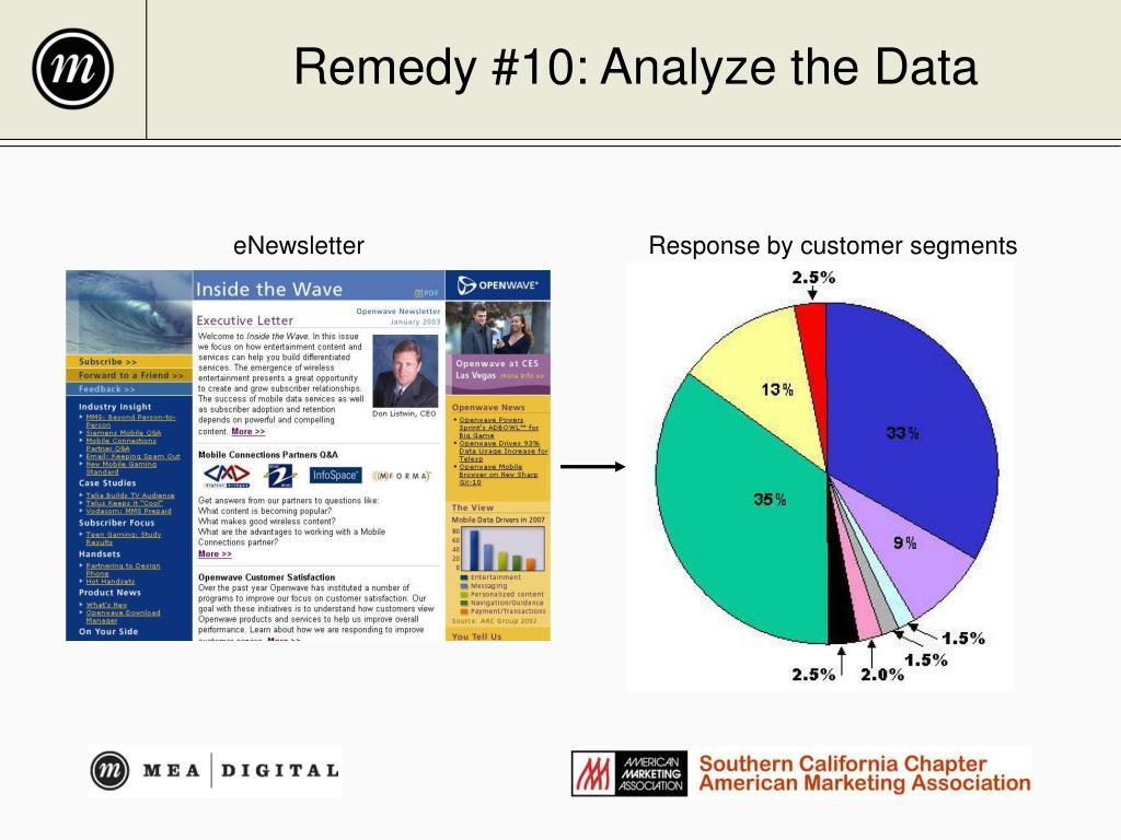 Remedy #10: Analyze the Data