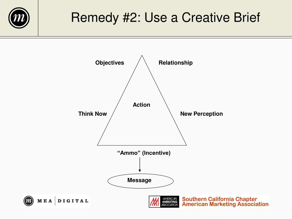 Remedy #2: Use a Creative Brief