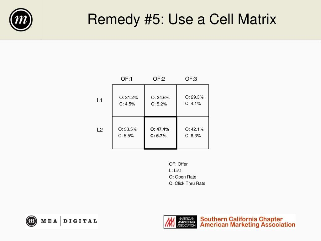 Remedy #5: Use a Cell Matrix
