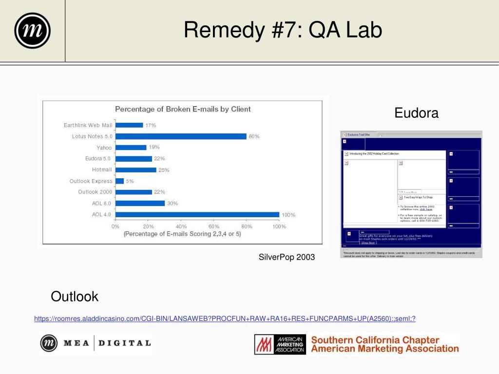 Remedy #7: QA Lab