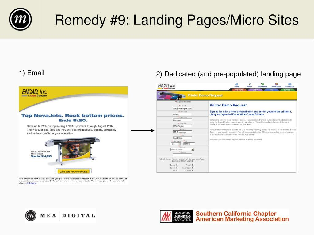Remedy #9: Landing Pages/Micro Sites