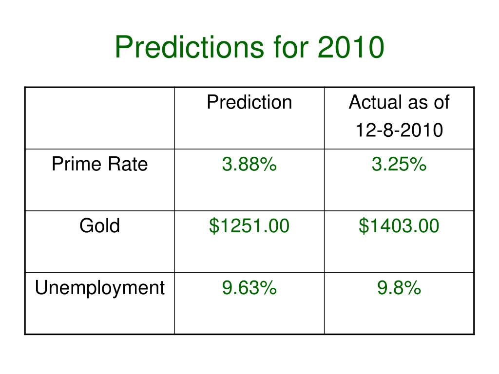 Predictions for 2010