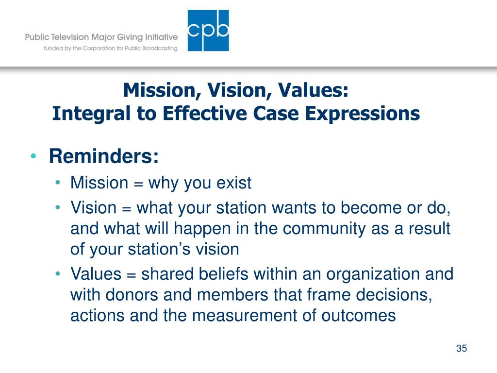 Mission, Vision, Values: