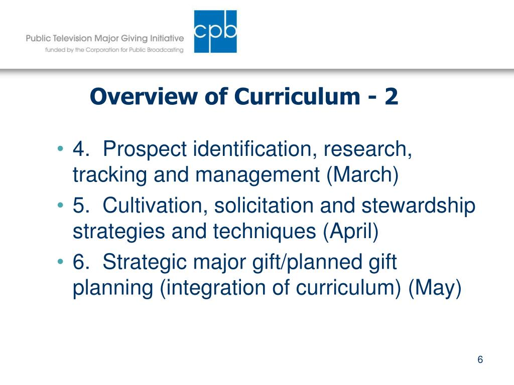 Overview of Curriculum - 2