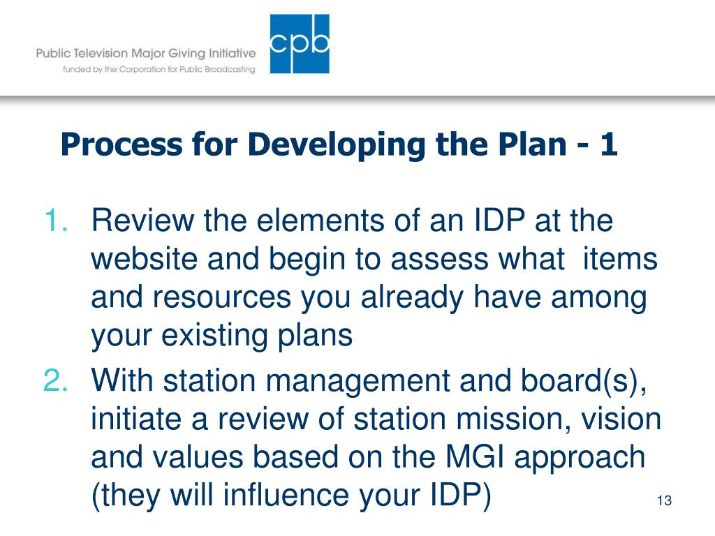 Process for Developing the Plan - 1