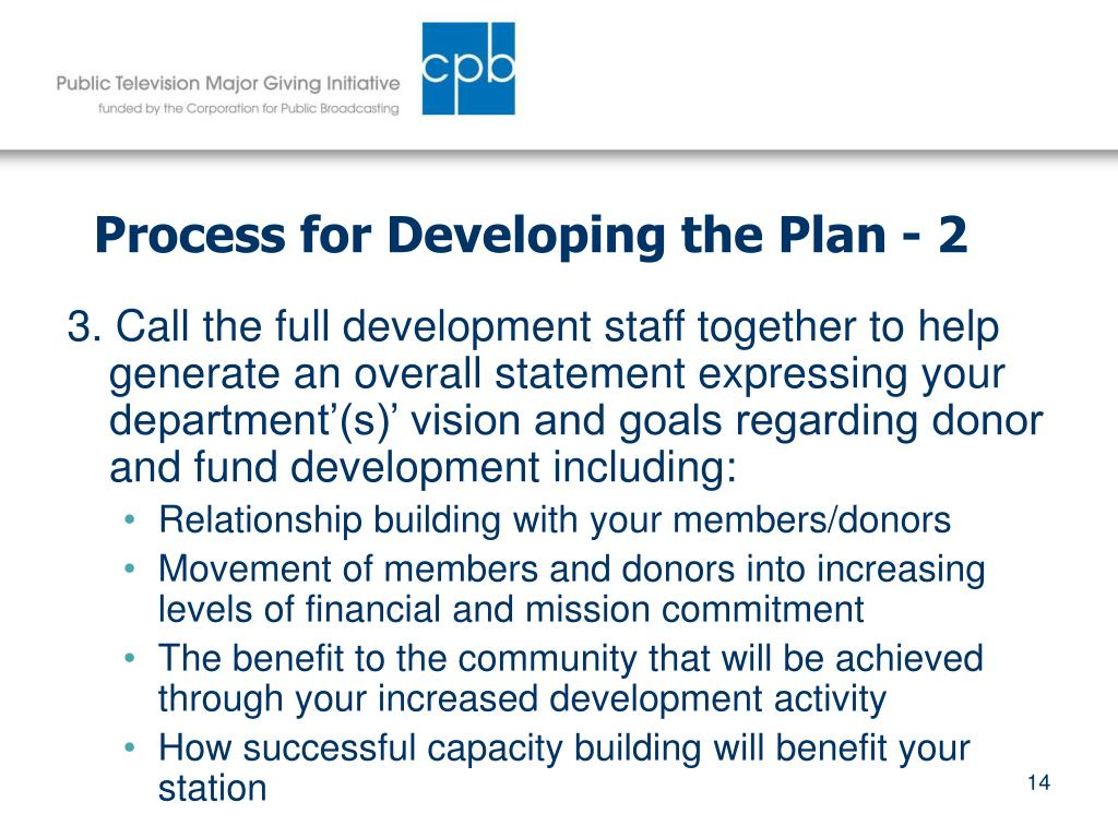 Process for Developing the Plan - 2