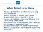 values basis of major giving