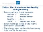 vision the bridge from membership to major giving