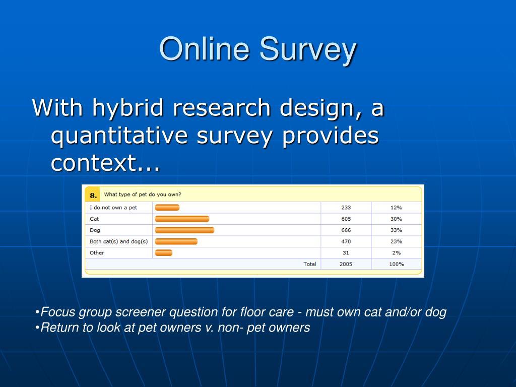 Online Survey