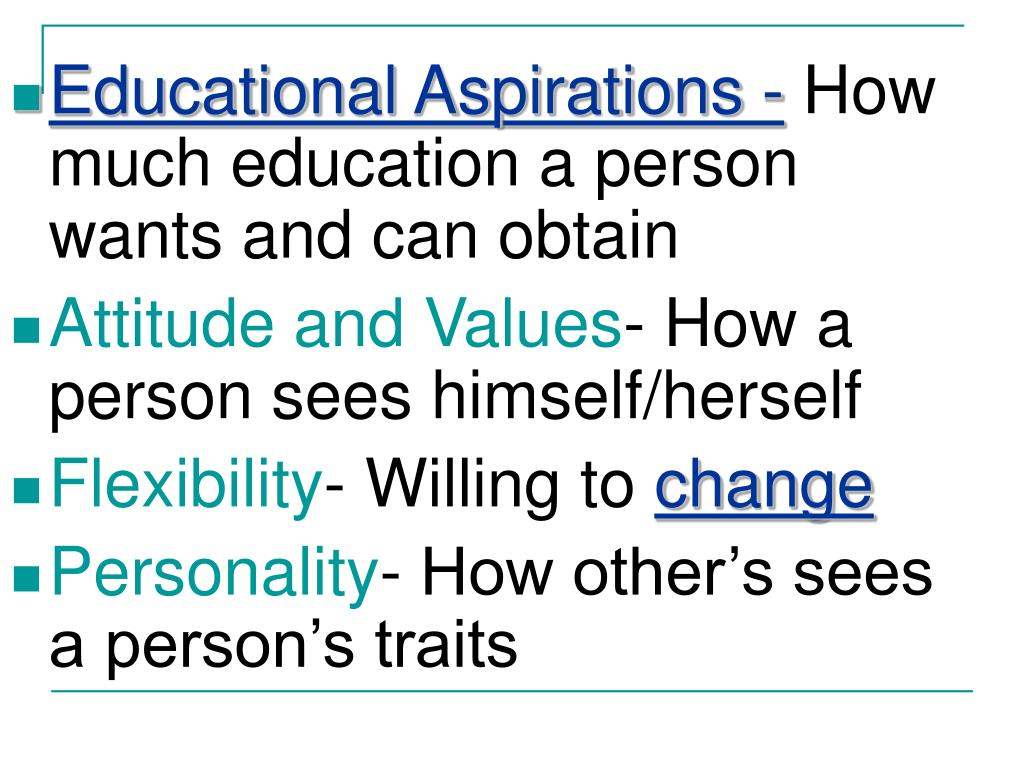Educational Aspirations -
