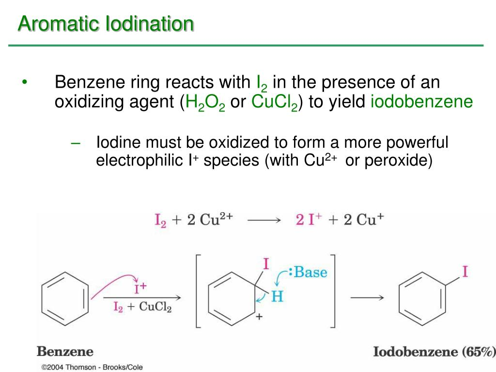 Aromatic Iodination