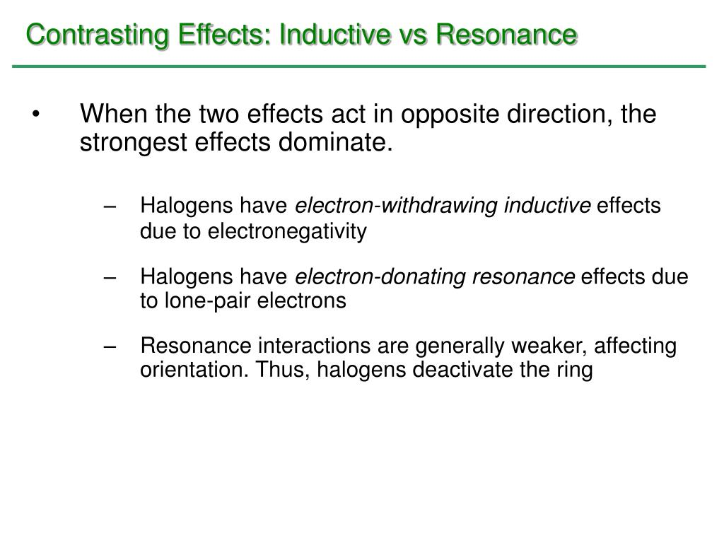 Contrasting Effects: Inductive vs Resonance