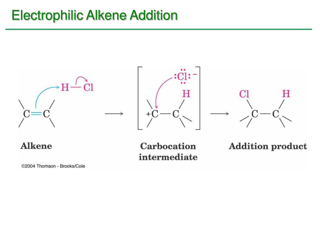 Electrophilic Alkene Addition