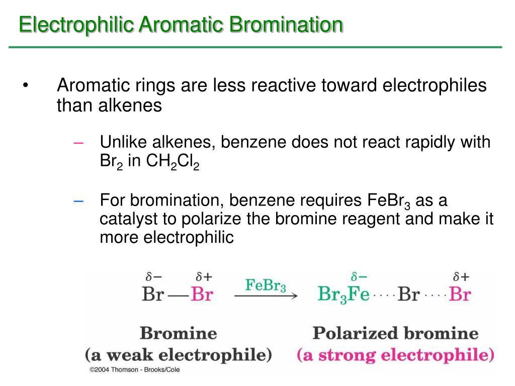 Electrophilic Aromatic Bromination