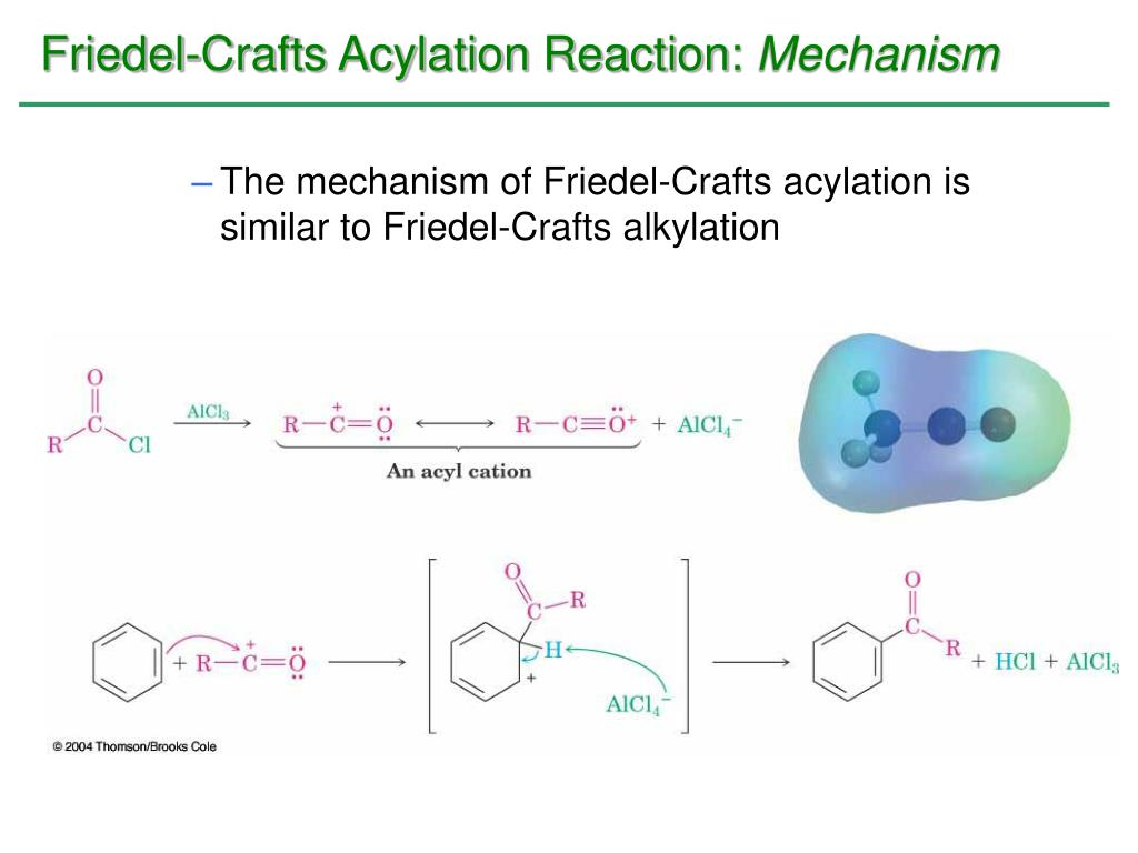 Friedel-Crafts Acylation Reaction: