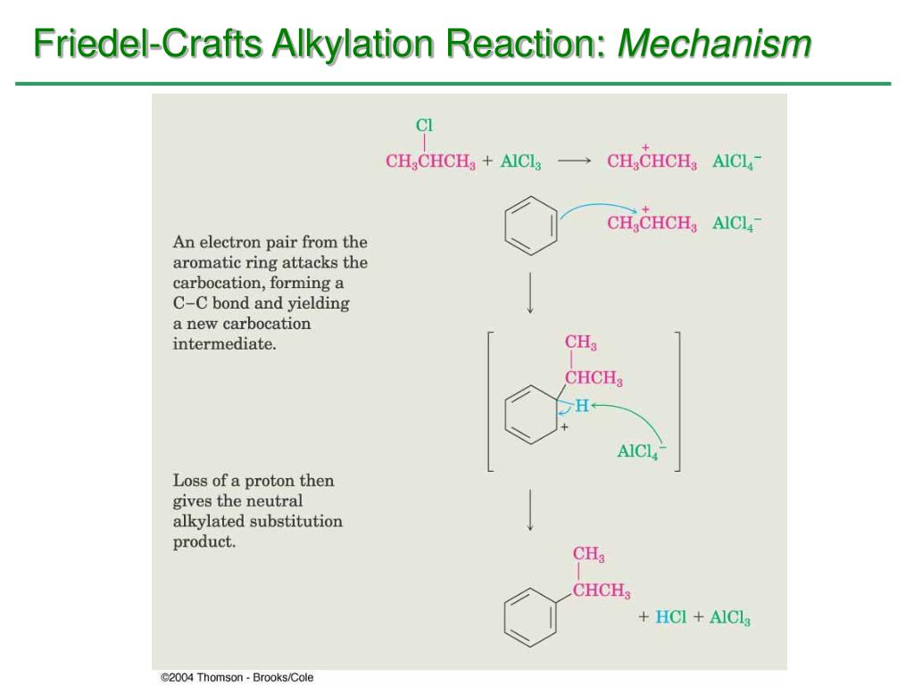 Friedel-Crafts Alkylation Reaction: