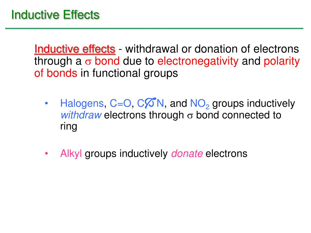 Inductive Effects