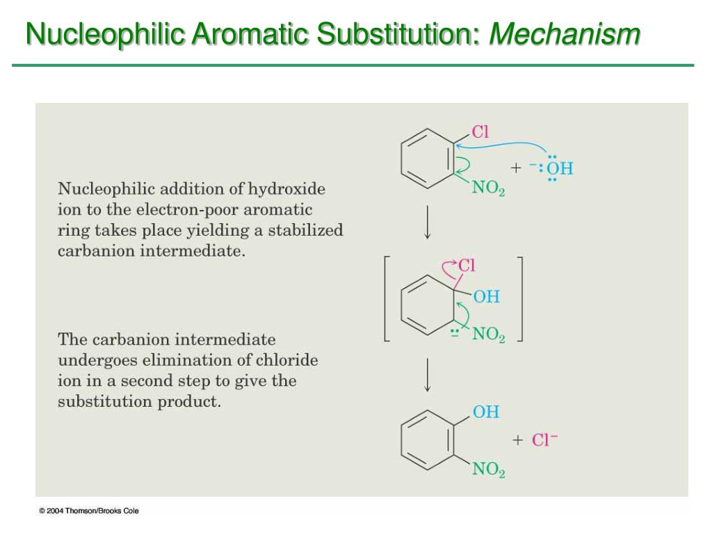 Nucleophilic Aromatic Substitution: