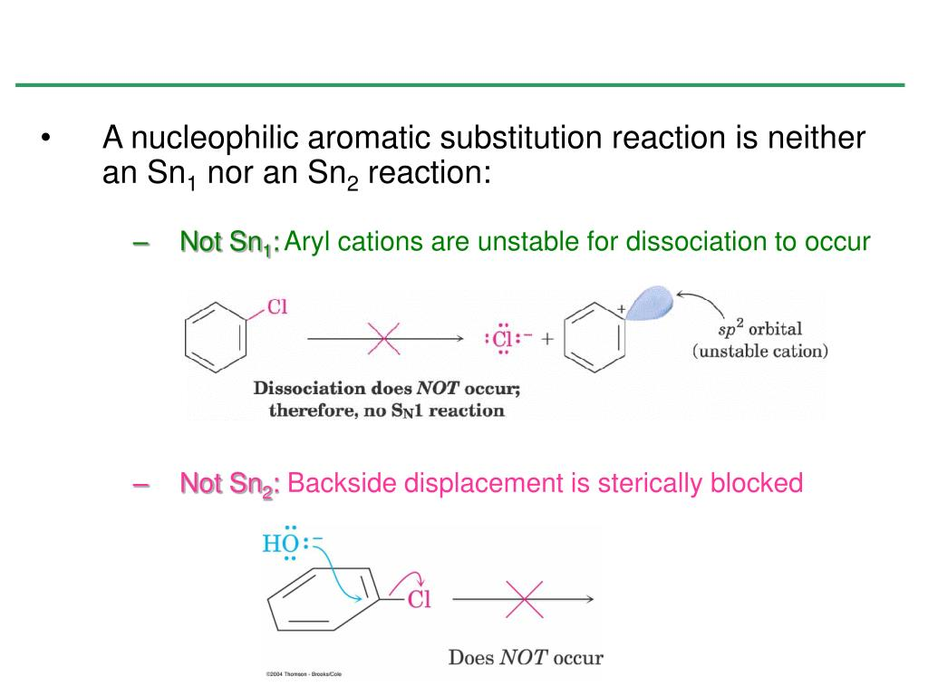 A nucleophilic aromatic substitution reaction is neither an Sn