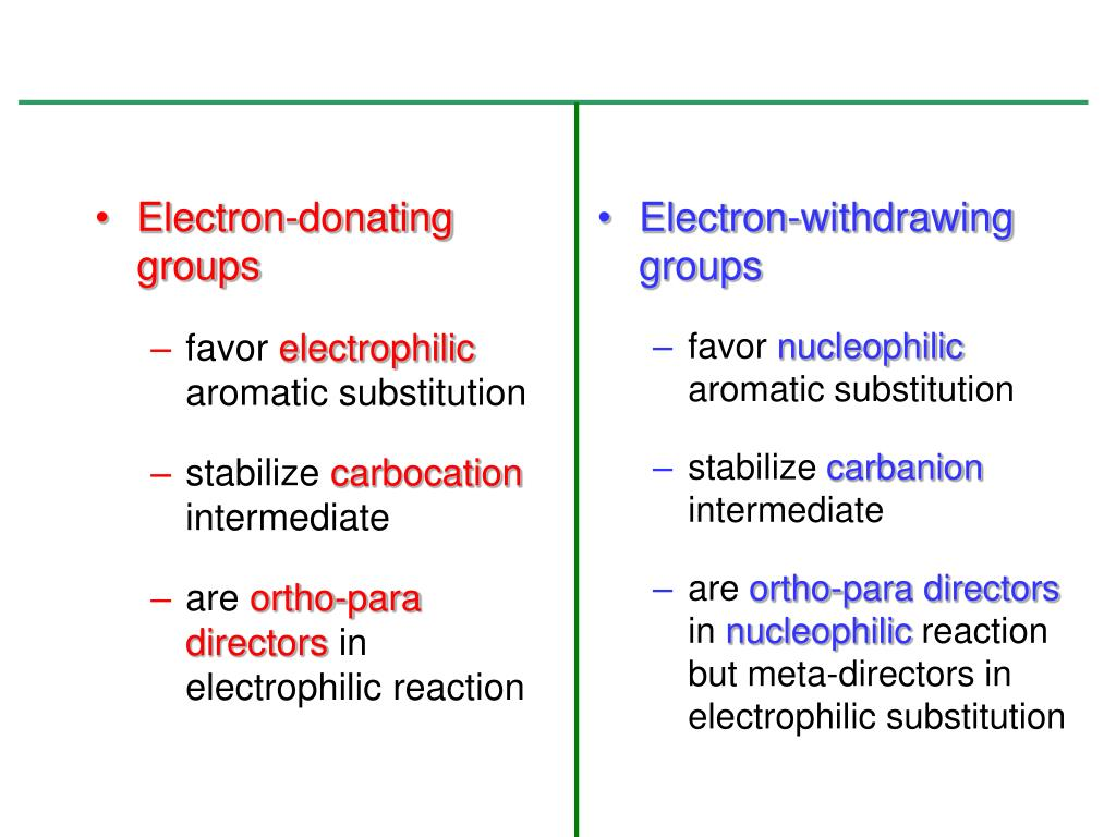 Electron-withdrawing groups