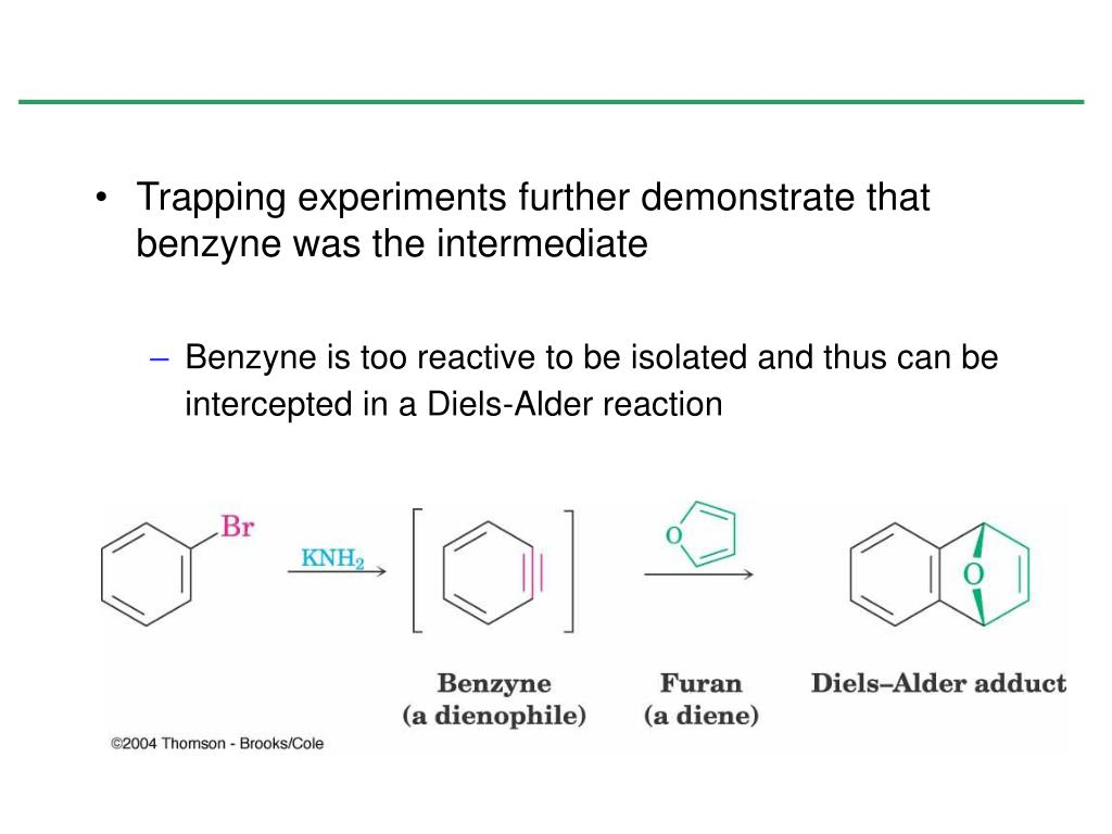 Trapping experiments further demonstrate that benzyne was the intermediate